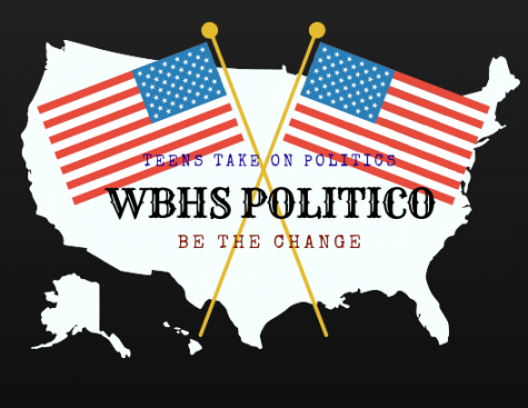 WBHS Politico: Party Based Bias