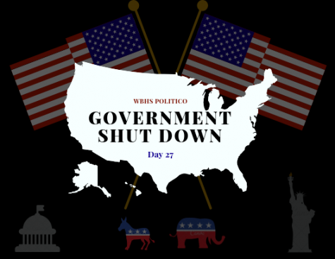 WBHS Politico: Government Shutdown Day 27