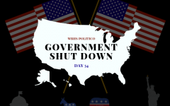 WBHS Politico: Government Shutdown Day 34