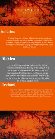 Different traditions around the world on holiday of Haloween.