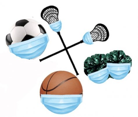 Does Playing Sports With a Mask Affect Your Play?